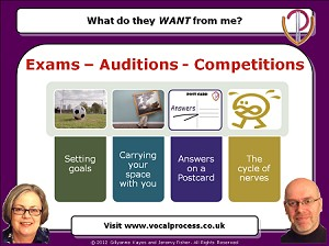 Webinar 5 Exams, Auditions and Competitions