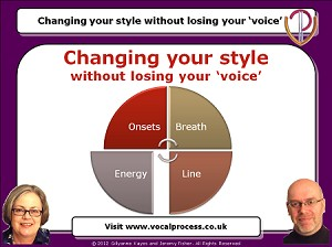 Webinar 6 Changing your style without losing your 'voice'