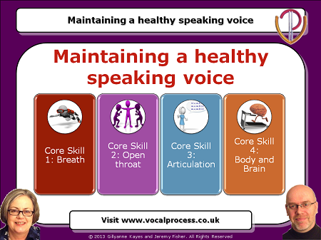 Four Core Skills to keep a healthy voice for presenting ...