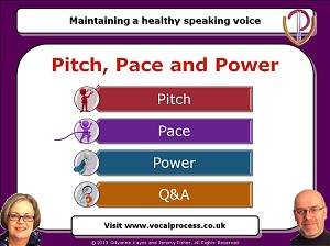 Webinar 11 Pitch, Pace and Power